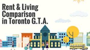 Toronto & Mississauga top GTA house & apartment rental costs