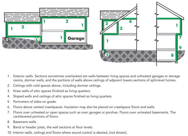 Insulation-map